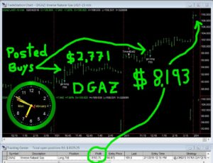 DGAZ-300x230 Monday February 4, 2019, Today Stock Market