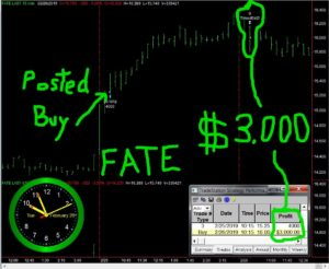 FATE-1-300x246 Tuesday February 26, 2019, Today Stock Market