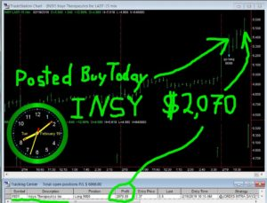INSY-2-300x229 Tuesday February 19, 2019, Today Stock Market
