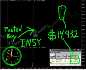 INSY-4-300x245 Monday February 25, 2019, Today Stock Market