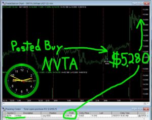 NVTA-300x236 Monday February 11, 2019, Today Stock Market