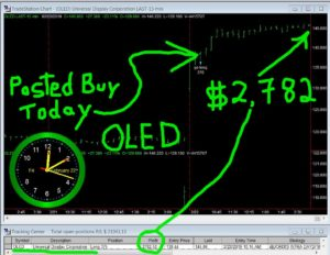 OLED-300x232 Friday February 22, 2019, Today Stock Market