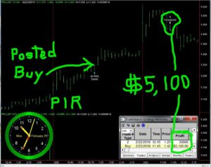 PIR-1-300x238 Monday February 25, 2019, Today Stock Market