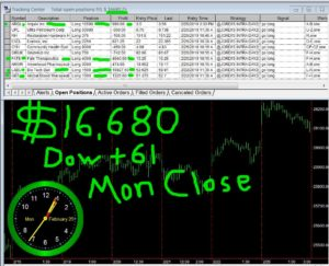STATS-2-25-19-300x243 Monday February 25, 2019, Today Stock Market