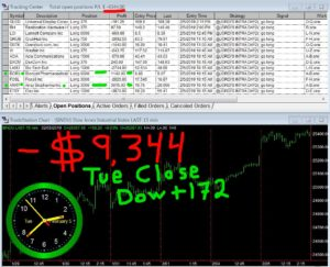 STATS-2-5-19-300x243 Tuesday February 5, 2019, Today Stock Market