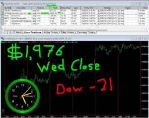 STATS-2-6-19-300x237 Wednesday February 6, 2019, Today Stock Market