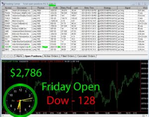 1stats930-March-22-19-300x236 Friday March 22, 2019, Today Stock Market