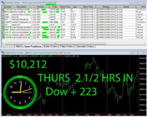2-1-2-hours-in-1-300x240 Thursday March 21, 2019, Today Stock Market