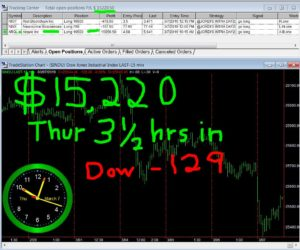 3-1-2-hours-in-300x250 Thursday March 7, 2019, Today Stock Market