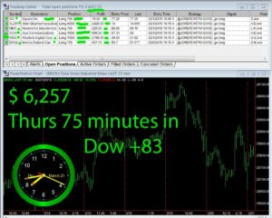 75-min-in-300x240 Thursday March 21, 2019, Today Stock Market