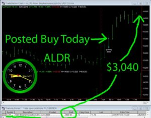 ALDR-300x234 Thursday March 21, 2019, Today Stock Market