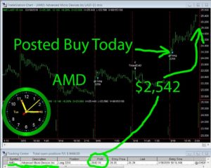 AMD-300x239 Tuesday March 19, 2019, Today Stock Market