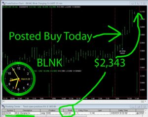 BLNK-1-300x237 Friday March 29, 2019, Today Stock Market