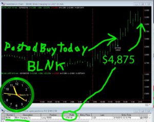 BLNK-300x239 Tuesday March 19, 2019, Today Stock Market