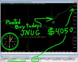 JNUG-300x239 Friday March 8, 2019, Today Stock Market