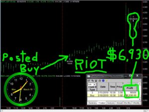 RIOT-1-300x226 Monday March 18, 2019, Today Stock Market