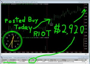 RIOT-300x214 Friday March 15, 2019, Today Stock Market
