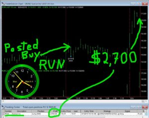 RUN-300x238 Monday March 4, 2019, Today Stock Market