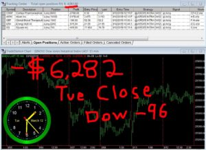 STATS-3-12-19-300x219 Tuesday March 12, 2019, Today Stock Market