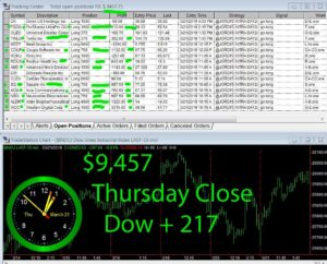 STATS-3-21-19-300x242 Thursday March 21, 2019, Today Stock Market