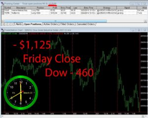 STATS-3-22-19-300x238 Friday March 22, 2019, Today Stock Market