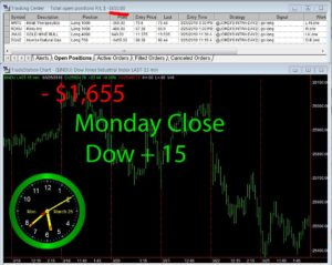 STATS-3-25-19-300x239 Monday March 25, 2019, Today Stock Market