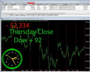 STATS-3-28-19-300x241 Thursday March 28, 2019, Today Stock Market