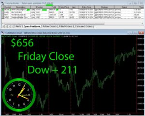 STATS-3-29-19-300x240 Friday March 29, 2019, Today Stock Market