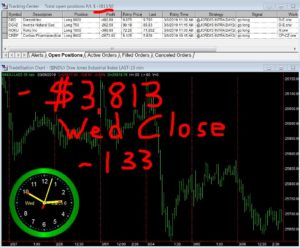 STATS-3-6-19-300x248 Wednesday March 6, 2019, Today Stock Market