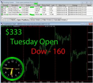 1stats930-April-9-19-300x269 Tuesday April 9, 2019, Today Stock Market