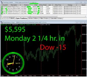 2-1-4-hours-in-300x268 Monday April 22, 2019, Today Stock Market