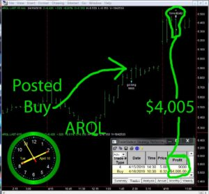 ARQL-300x278 Tuesday April 16, 2019, Today Stock Market