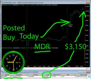 MDR-1-300x261 Tuesday April 16, 2019, Today Stock Market