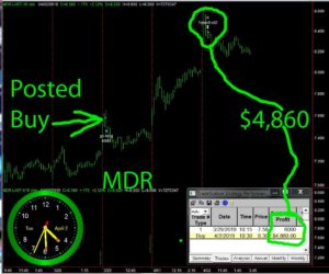 MDR-300x250 Tuesday April 2, 2019, Today Stock Market