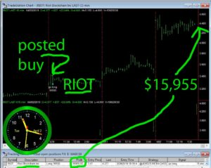 RIOT-300x239 Tuesday April 2, 2019, Today Stock Market