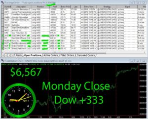 STATS-4-1-19-300x241 Monday April 1, 2019, Today Stock Market