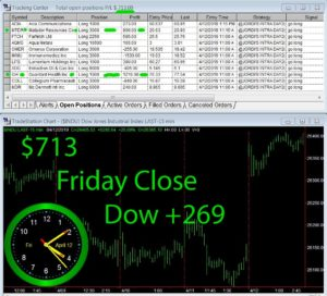 STATS-4-12-19-300x272 Friday April 12, 2019, Today Stock Market