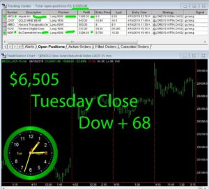 STATS-4-16-19-300x272 Tuesday April 16, 2019, Today Stock Market