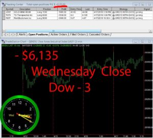 STATS-4-17-19-300x269 Wednesday April 17, 2019, Today Stock Market