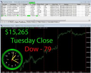 STATS-4-2-19-300x242 Tuesday April 2, 2019, Today Stock Market
