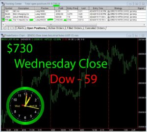 STATS-4-24-19-300x268 Wednesday April 24, 2019, Today Stock Market
