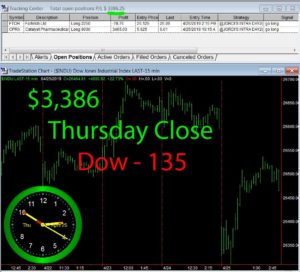 STATS-4-25-19-300x272 Thursday April 25, 2019, Today Stock Market