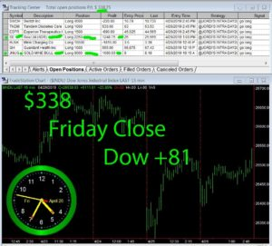 STATS-4-26-19-300x271 Friday April 26, 2019, Today Stock Market