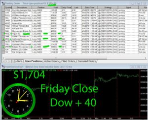 STATS-4-5-19-300x242 Friday April 5, 2019, Today Stock Market