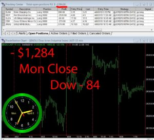 STATS-4-8-19-300x273 Monday April 8, 2019, Today Stock Market
