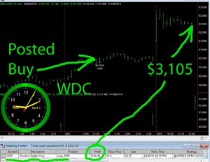 WDC-300x232 Wednesday April 3, 2019, Today Stock Market