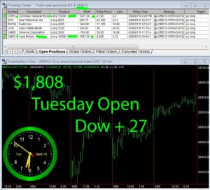 1stats930-April-30-19-300x271 Tuesday April 30, 2019, Today Stock Market
