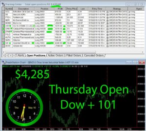 1stats930-May-16-19-300x268 Thursday May 16, 2019, Today Stock Market
