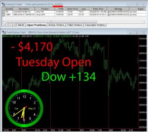 1stats930-May-21-19-300x268 Tuesday May 21, 2019, Today Stock Market