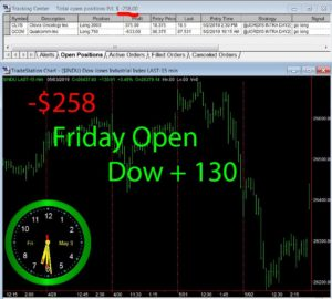 1stats930-May-3-19-300x270 Friday May 3, 2019, Today Stock Market